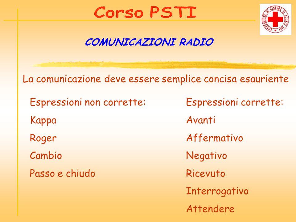 COMUNICAZIONI RADIO La comunicazione deve essere semplice concisa esauriente Espressioni non corrette: Kappa Roger Cambio Passo e chiudo Espressioni c