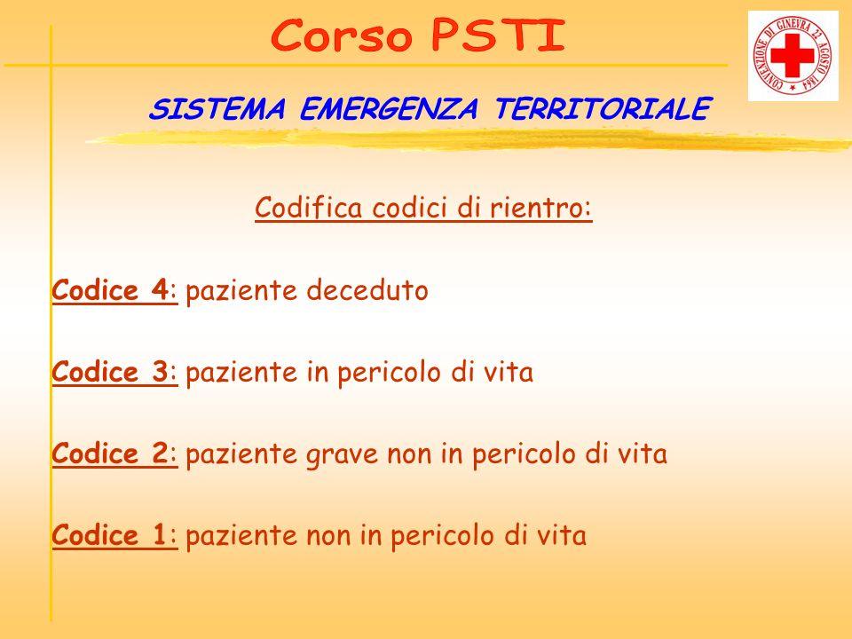 Codifica codici di rientro: Codice 4: paziente deceduto Codice 3: paziente in pericolo di vita Codice 2: paziente grave non in pericolo di vita Codice