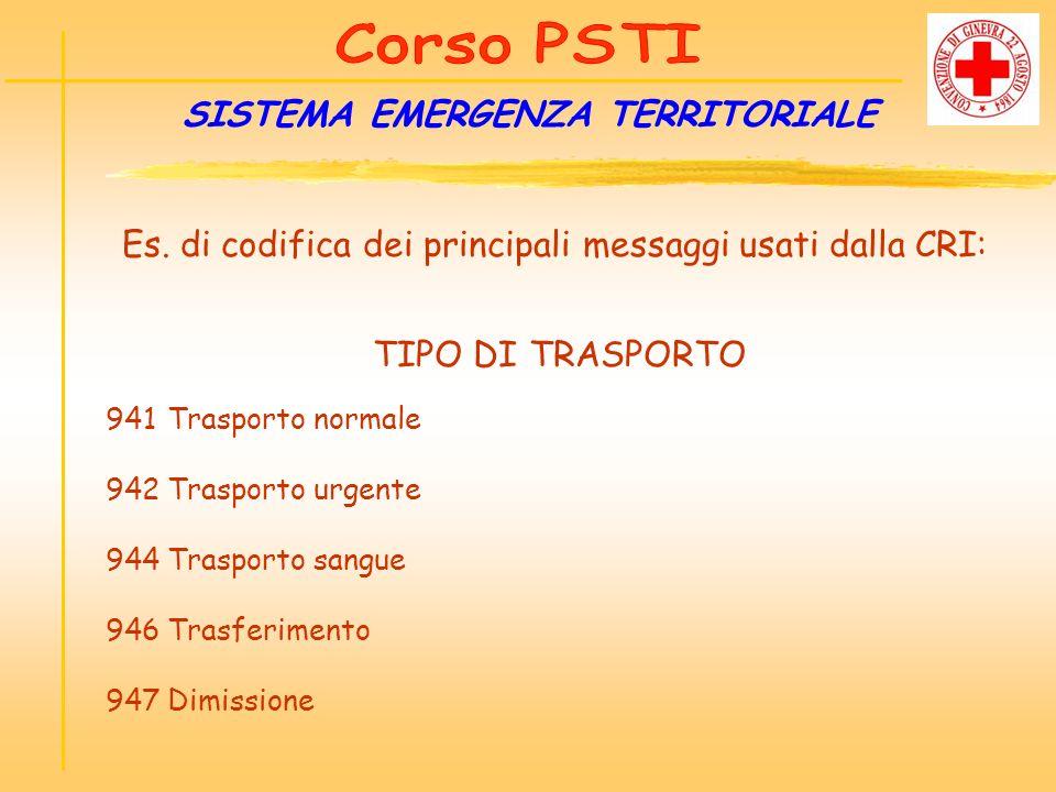 SISTEMA EMERGENZA TERRITORIALE Es. di codifica dei principali messaggi usati dalla CRI: TIPO DI TRASPORTO 941Trasporto normale 942Trasporto urgente 94