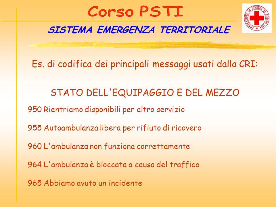 SISTEMA EMERGENZA TERRITORIALE Es. di codifica dei principali messaggi usati dalla CRI: STATO DELL'EQUIPAGGIO E DEL MEZZO 950Rientriamo disponibili pe