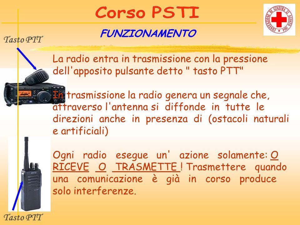 FUNZIONAMENTO Tasto PTT La radio entra in trasmissione con la pressione dell'apposito pulsante detto