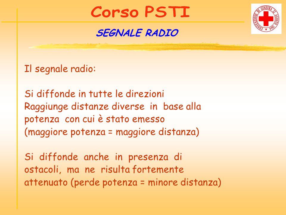 Il segnale radio: Si diffonde in tutte le direzioni Raggiunge distanze diverse in base alla potenza con cui è stato emesso (maggiore potenza = maggior