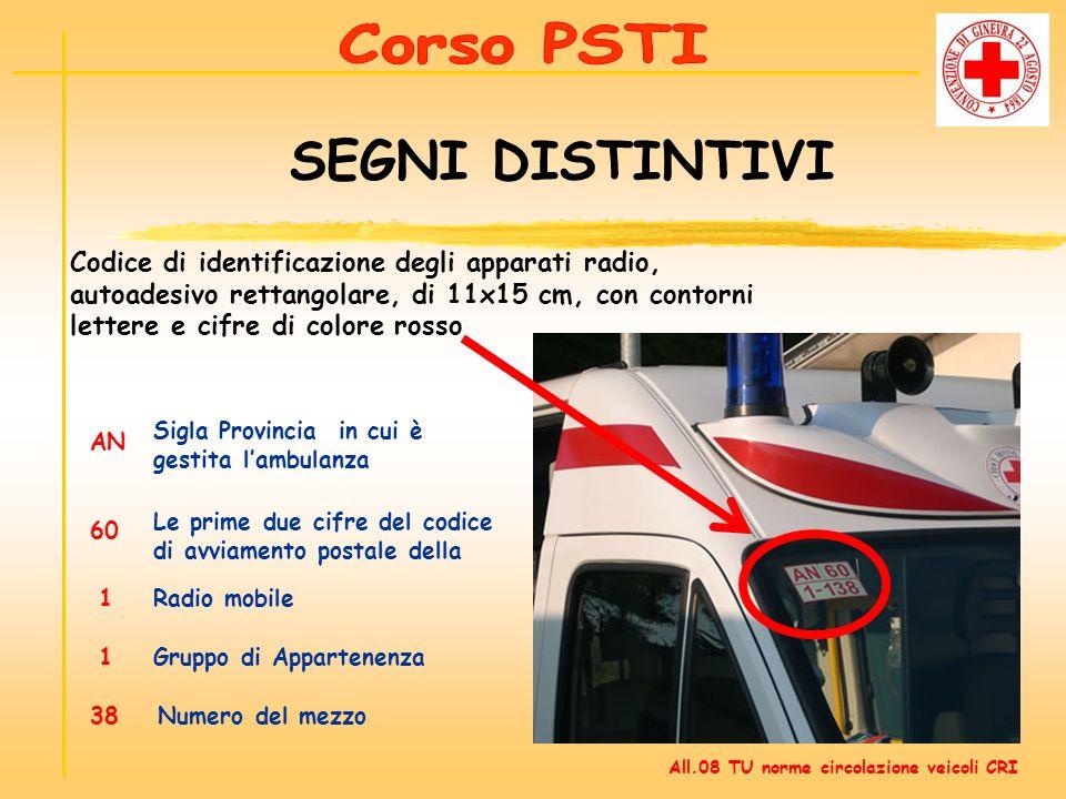 SEGNI DISTINTIVI Codice di identificazione degli apparati radio, autoadesivo rettangolare, di 11x15 cm, con contorni lettere e cifre di colore rosso S