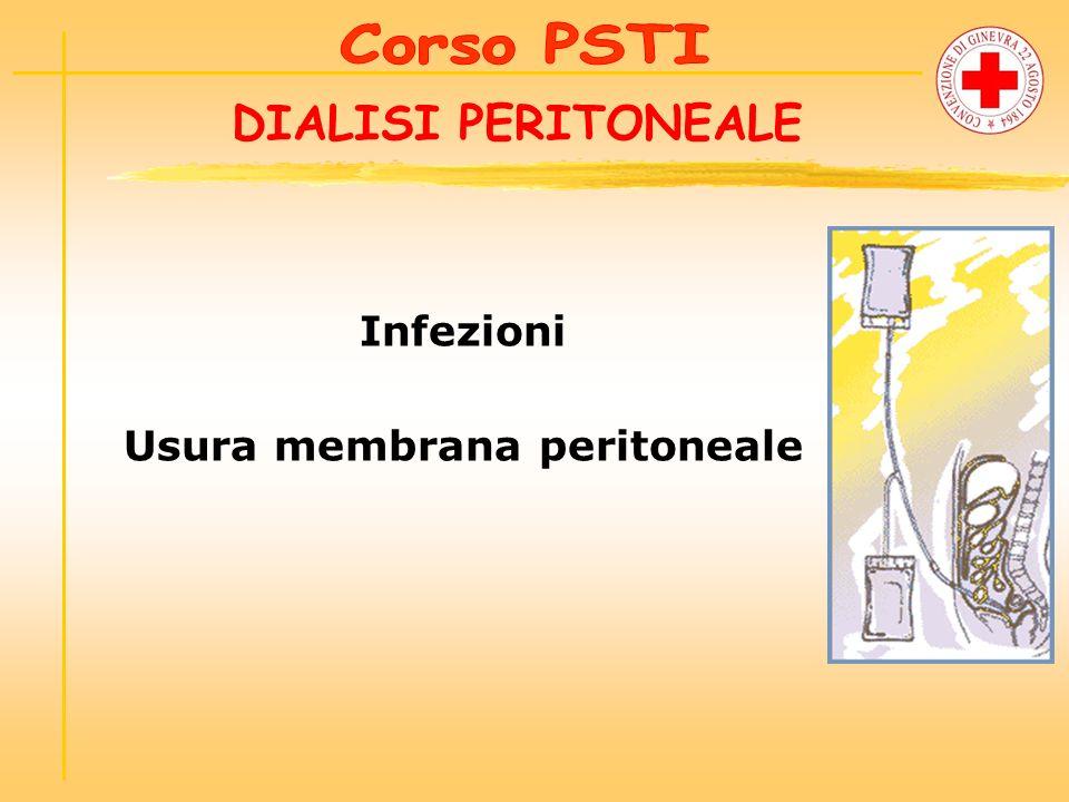 Infezioni Usura membrana peritoneale