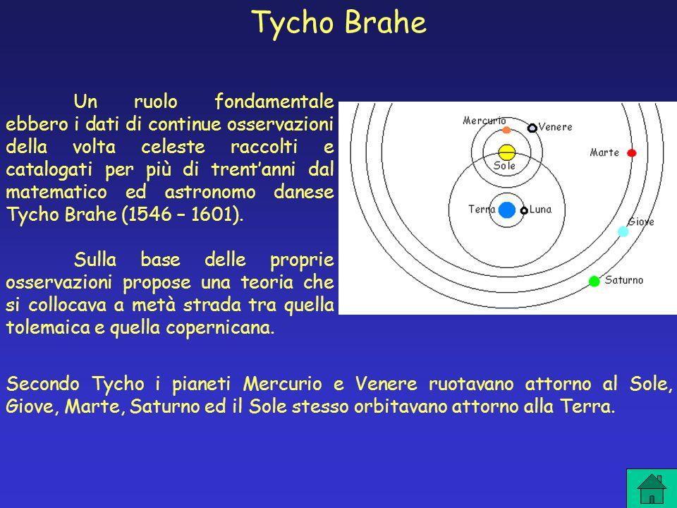 Tycho Brahe Un ruolo fondamentale ebbero i dati di continue osservazioni della volta celeste raccolti e catalogati per più di trentanni dal matematico
