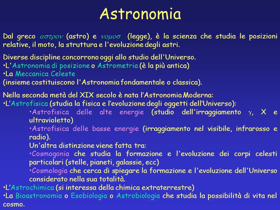 Nella seconda metà del XIX secolo è nata lAstronomia Moderna: LAstrofisica (studia la fisica e levoluzione degli oggetti dellUniverso): Astrofisica de