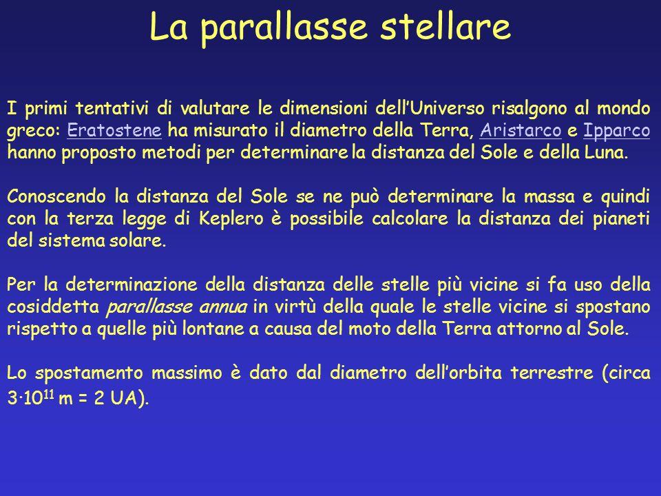 La parallasse stellare I primi tentativi di valutare le dimensioni dellUniverso risalgono al mondo greco: Eratostene ha misurato il diametro della Ter