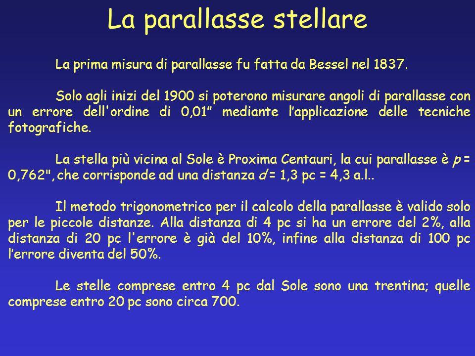 La parallasse stellare La prima misura di parallasse fu fatta da Bessel nel 1837. Solo agli inizi del 1900 si poterono misurare angoli di parallasse c