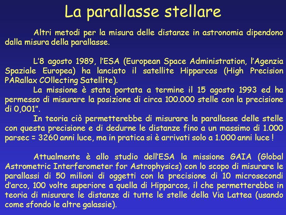 La parallasse stellare Altri metodi per la misura delle distanze in astronomia dipendono dalla misura della parallasse. L8 agosto 1989, lESA (European
