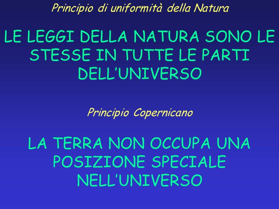 Principio di uniformità della Natura Principio Copernicano LE LEGGI DELLA NATURA SONO LE STESSE IN TUTTE LE PARTI DELLUNIVERSO LA TERRA NON OCCUPA UNA