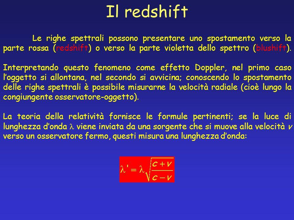 Il redshift Le righe spettrali possono presentare uno spostamento verso la parte rossa (redshift) o verso la parte violetta dello spettro (blushift).