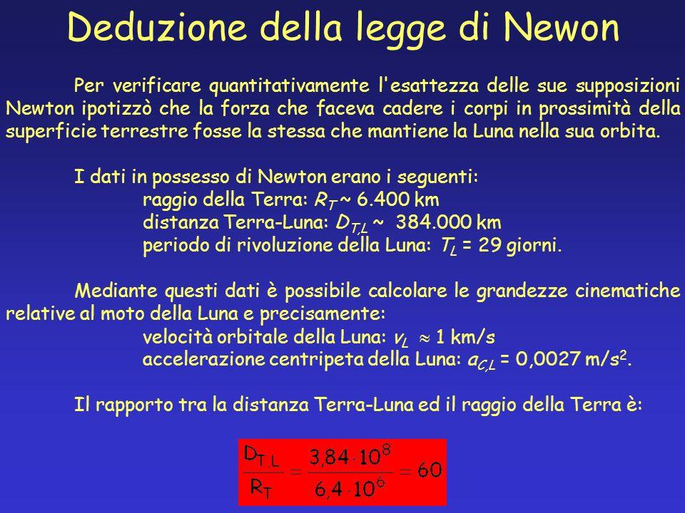 Per verificare quantitativamente l'esattezza delle sue supposizioni Newton ipotizzò che la forza che faceva cadere i corpi in prossimità della superfi