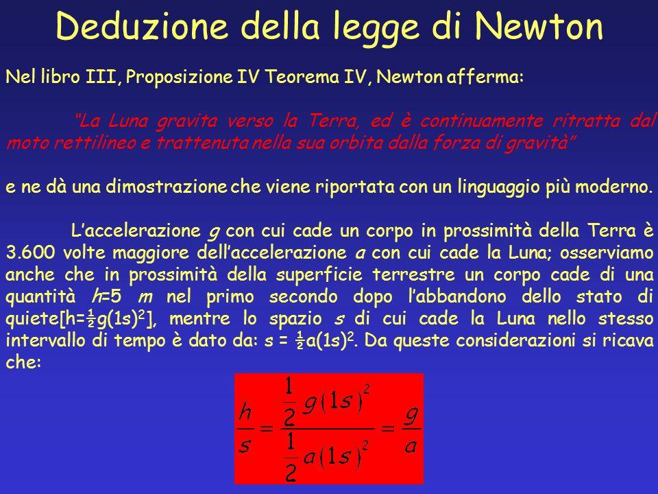 Nel libro III, Proposizione IV Teorema IV, Newton afferma: La Luna gravita verso la Terra, ed è continuamente ritratta dal moto rettilineo e trattenut