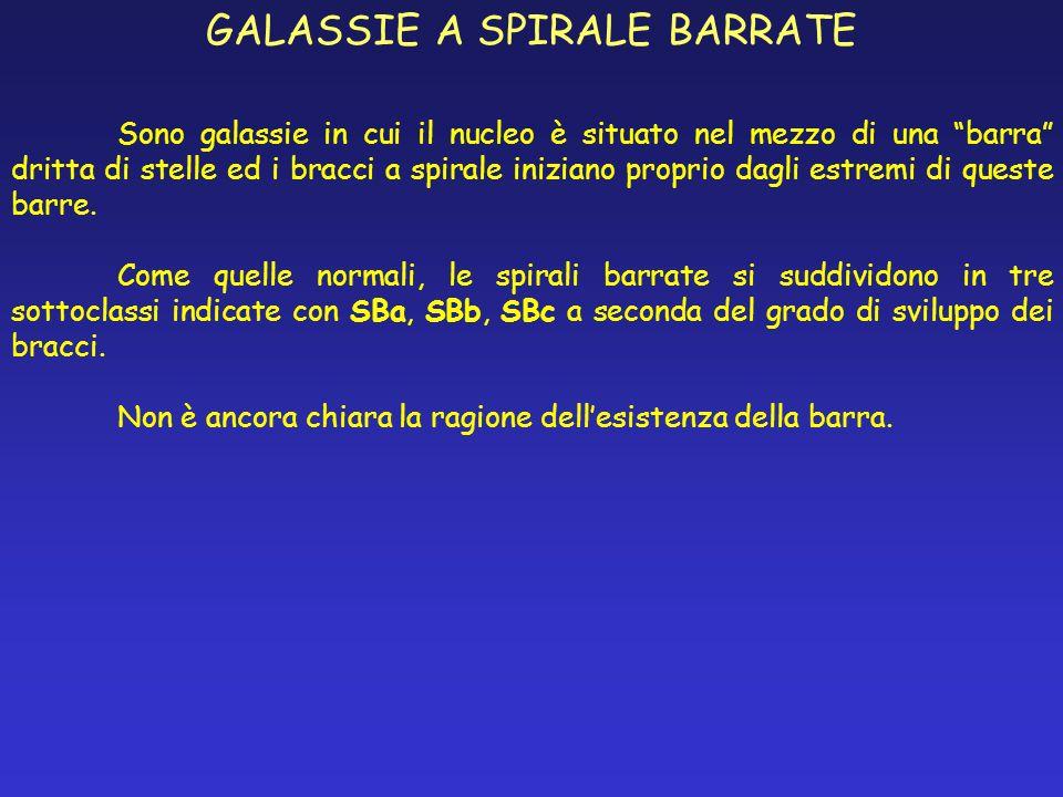 GALASSIE A SPIRALE BARRATE Sono galassie in cui il nucleo è situato nel mezzo di una barra dritta di stelle ed i bracci a spirale iniziano proprio dag