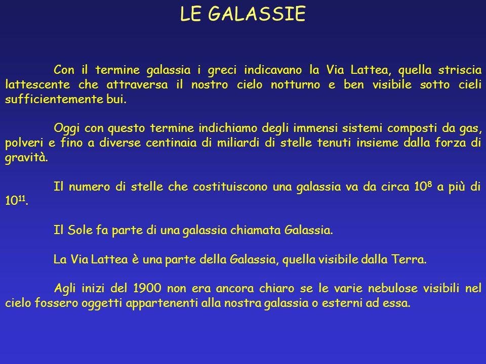 LE GALASSIE Con il termine galassia i greci indicavano la Via Lattea, quella striscia lattescente che attraversa il nostro cielo notturno e ben visibi