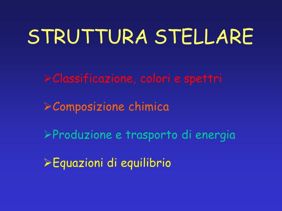STRUTTURA STELLARE Classificazione, colori e spettri Composizione chimica Produzione e trasporto di energia Equazioni di equilibrio