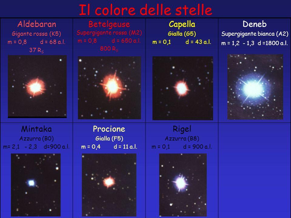 Aldebaran Gigante rossa (K5) m = 0,8 d = 68 a.l. 37 R S Betelgeuse Supergigante rossa (M2) m = 0,8 d = 650 a.l. 800 R S Capella Gialla (G5) m = 0,1 d