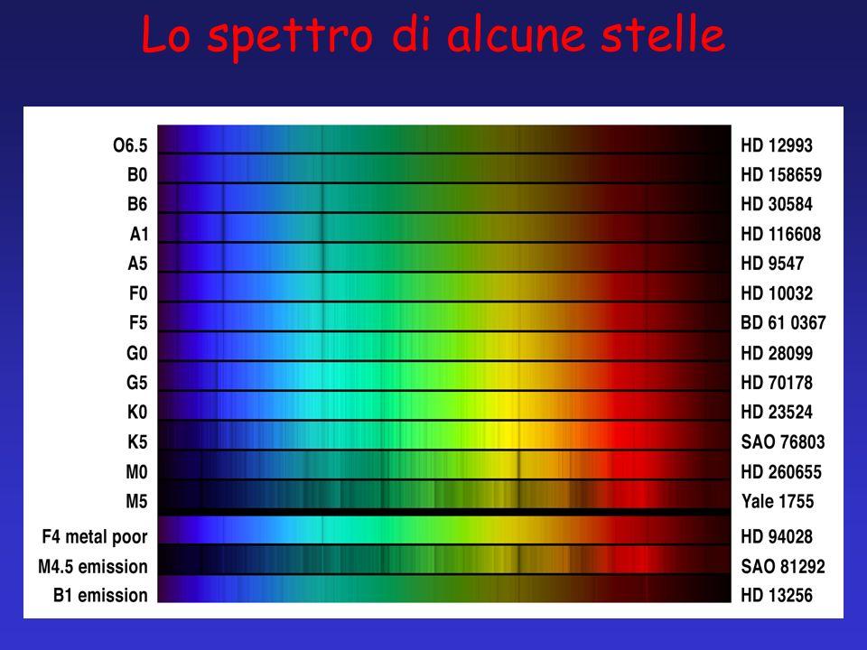 Lo spettro di alcune stelle