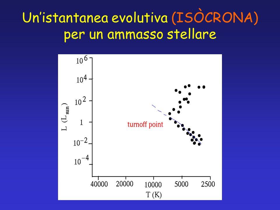 Unistantanea evolutiva (ISÒCRONA) per un ammasso stellare