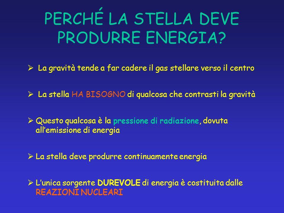 PERCHÉ LA STELLA DEVE PRODURRE ENERGIA? La gravità tende a far cadere il gas stellare verso il centro La stella HA BISOGNO di qualcosa che contrasti l
