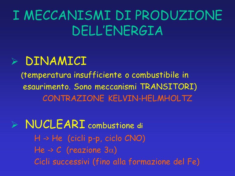 I MECCANISMI DI PRODUZIONE DELLENERGIA DINAMICI ( temperatura insufficiente o combustibile in esaurimento. Sono meccanismi TRANSITORI) CONTRAZIONE KEL
