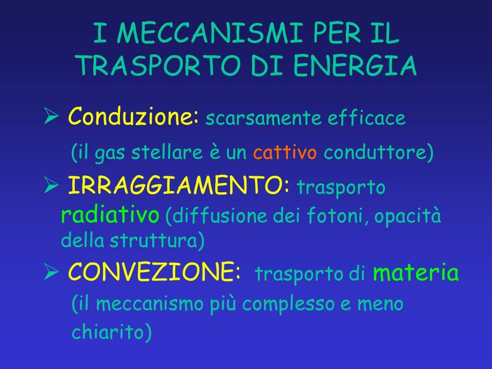 I MECCANISMI PER IL TRASPORTO DI ENERGIA Conduzione: scarsamente efficace (il gas stellare è un cattivo conduttore) IRRAGGIAMENTO: trasporto radiativo