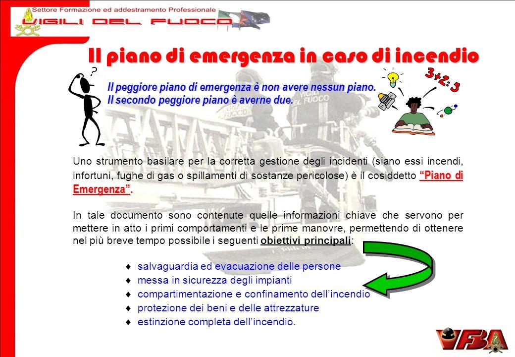 Il controllo dellincendio Dovrà essere prevista la presenza allinterno dellazienda di personale preposto allazione di primo intervento in caso dincendio.