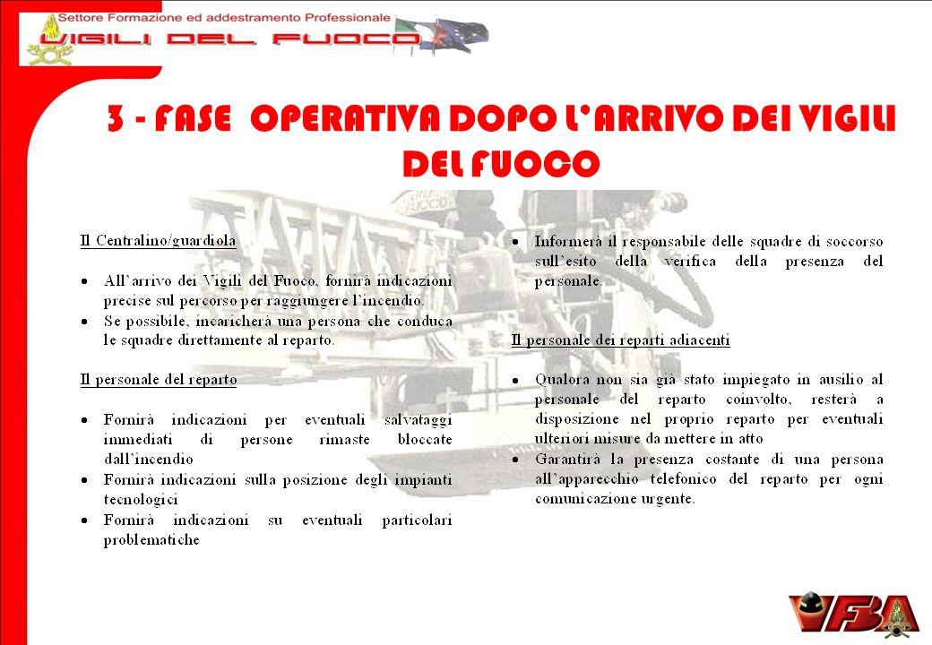 3 - FASE OPERATIVA DOPO LARRIVO DEI VIGILI DEL FUOCO