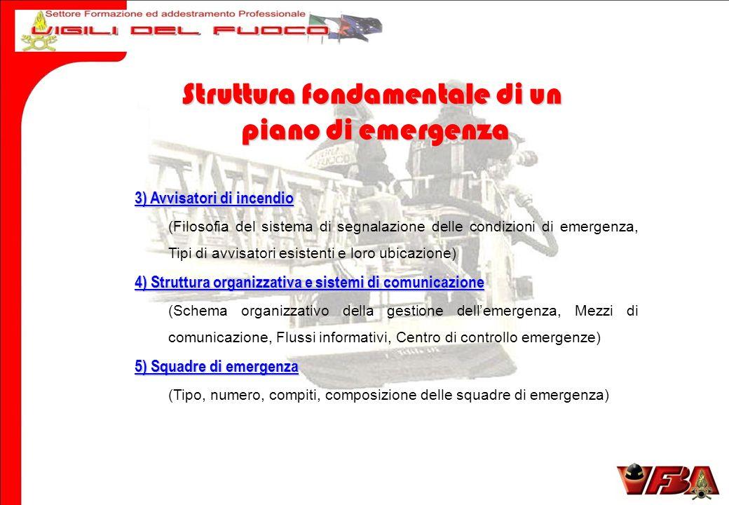 3) Avvisatori di incendio (Filosofia del sistema di segnalazione delle condizioni di emergenza, Tipi di avvisatori esistenti e loro ubicazione) 4) Str