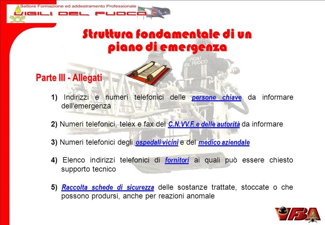 Parte III - Allegati persone chiave 1) Indirizzi e numeri telefonici delle persone chiave da informare dellemergenza C.N.VV.F. e delle autorità 2) Num