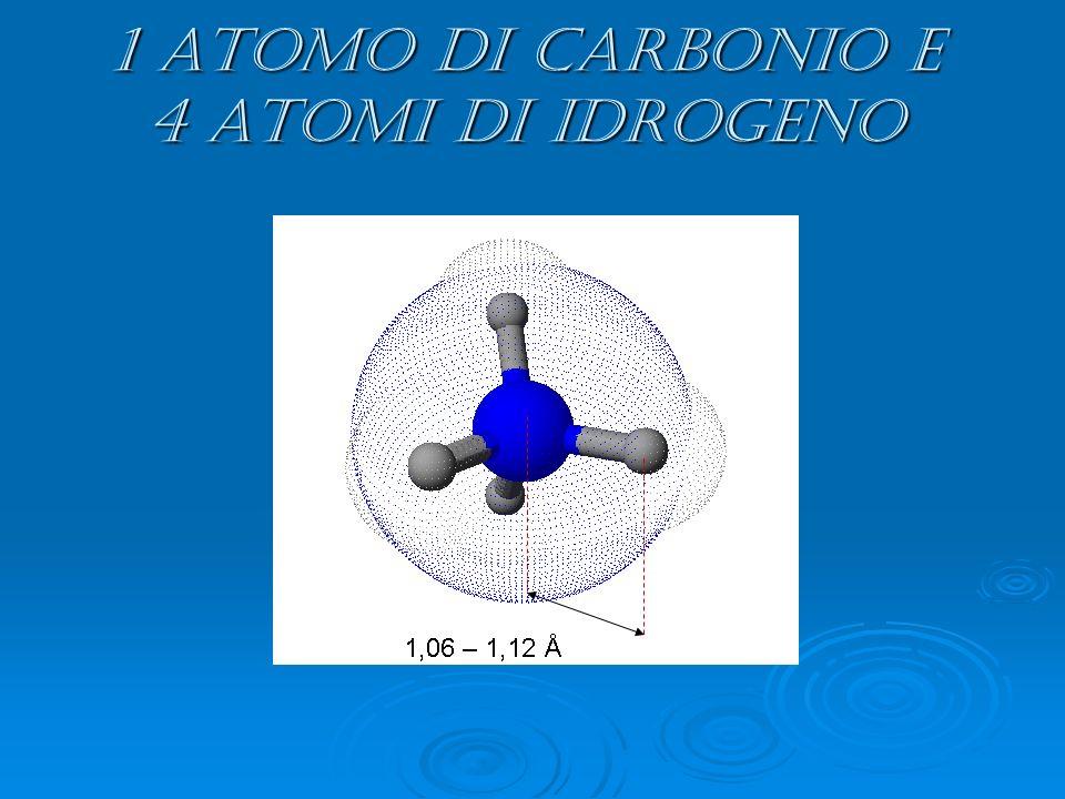 1 Atomo di Carbonio e 4 Atomi di Idrogeno