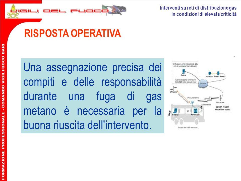 Interventi su reti di distribuzione gas in condizioni di elevata criticità RISPOSTA OPERATIVA Una assegnazione precisa dei compiti e delle responsabil