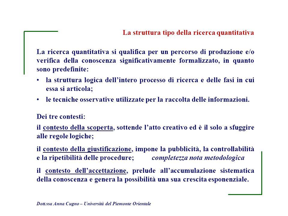 Dott.ssa Anna Cugno – Università del Piemonte Orientale La struttura tipo della ricerca quantitativa La ricerca quantitativa si qualifica per un perco
