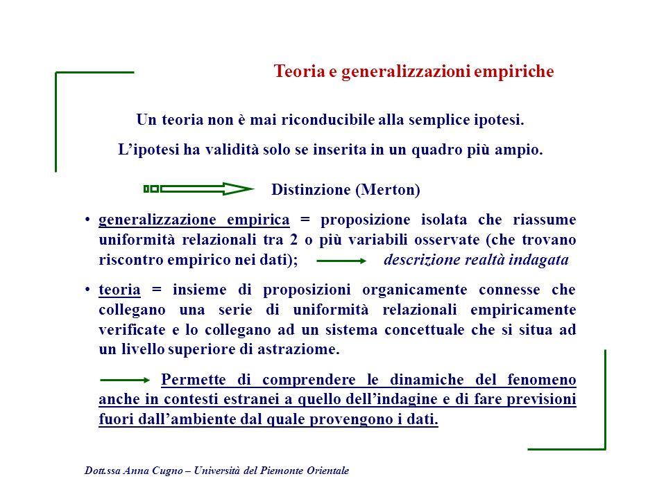 Dott.ssa Anna Cugno – Università del Piemonte Orientale Un teoria non è mai riconducibile alla semplice ipotesi. Lipotesi ha validità solo se inserita