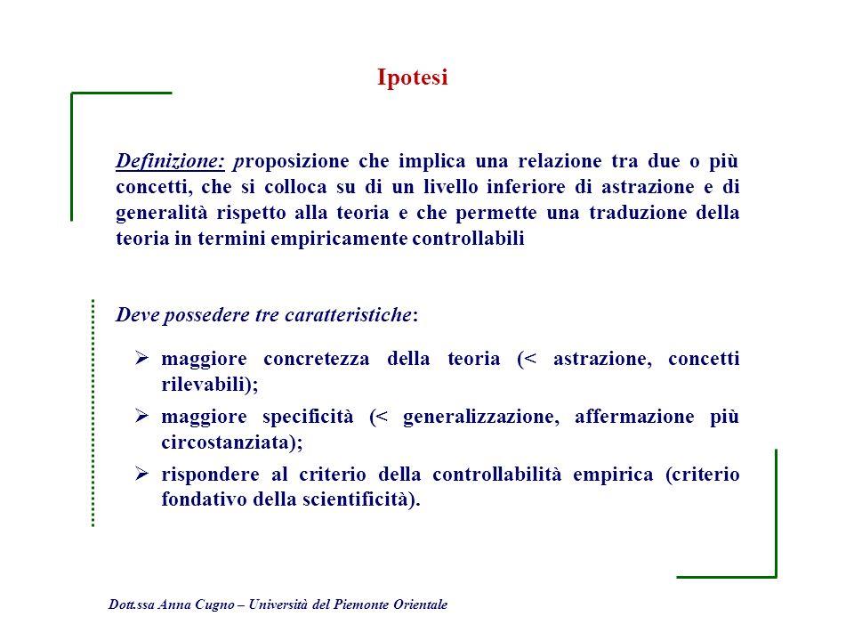 Dott.ssa Anna Cugno – Università del Piemonte Orientale Ipotesi Definizione: proposizione che implica una relazione tra due o più concetti, che si col