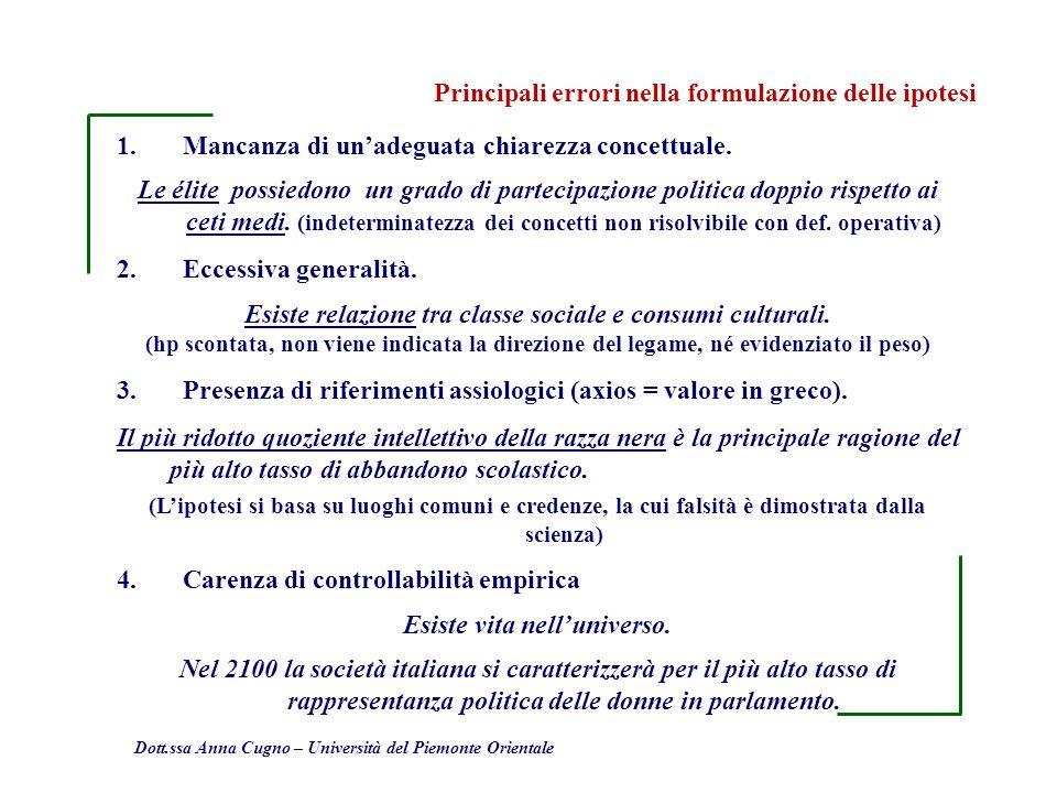 Dott.ssa Anna Cugno – Università del Piemonte Orientale Un teoria non è mai riconducibile alla semplice ipotesi.