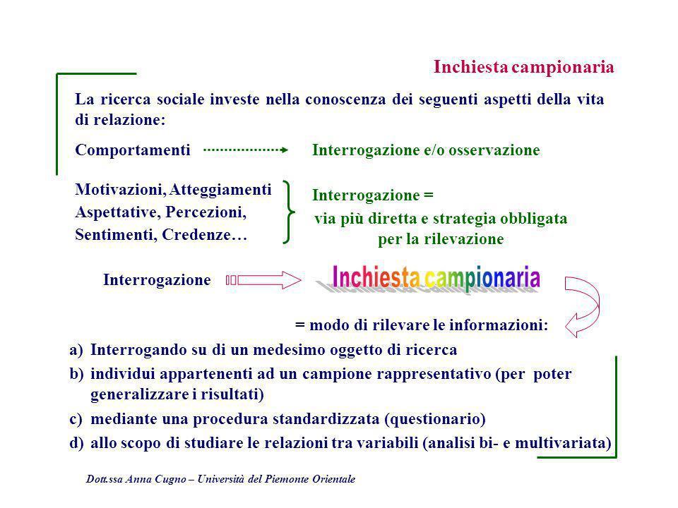 Dott.ssa Anna Cugno – Università del Piemonte Orientale La ricerca sociale investe nella conoscenza dei seguenti aspetti della vita di relazione: Comp