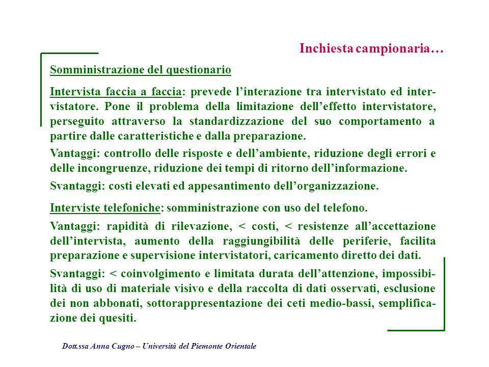 Dott.ssa Anna Cugno – Università del Piemonte Orientale Inchiesta campionaria… Somministrazione del questionario Intervista faccia a faccia: prevede l