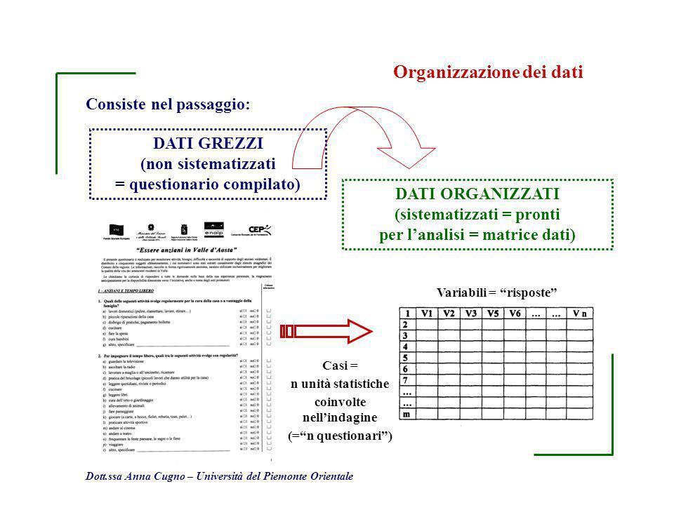Dott.ssa Anna Cugno – Università del Piemonte Orientale Organizzazione dei dati Consiste nel passaggio: DATI ORGANIZZATI (sistematizzati = pronti per