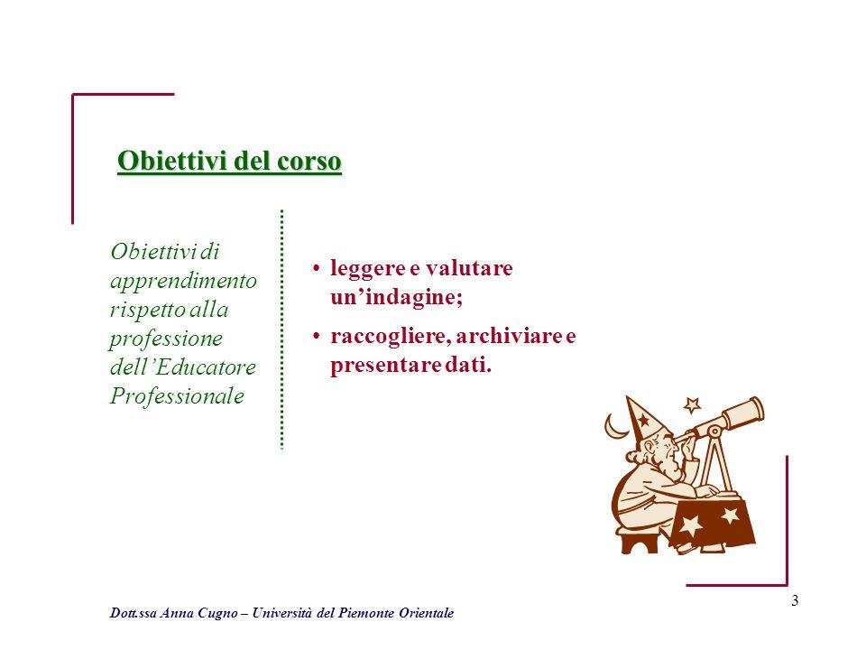 3 Obiettivi del corso Obiettivi di apprendimento rispetto alla professione dellEducatore Professionale leggere e valutare unindagine; raccogliere, arc