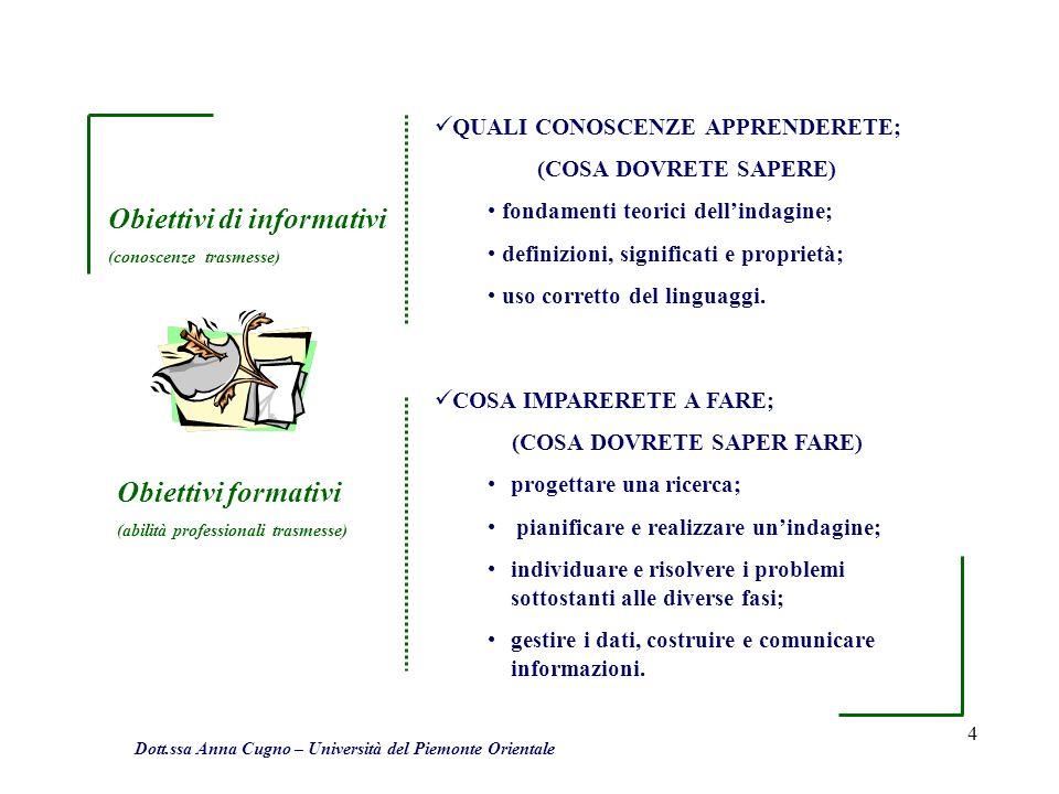 4 Obiettivi formativi (abilità professionali trasmesse) Obiettivi di informativi (conoscenze trasmesse) QUALI CONOSCENZE APPRENDERETE; (COSA DOVRETE SAPERE) fondamenti teorici dellindagine; definizioni, significati e proprietà; uso corretto del linguaggi.