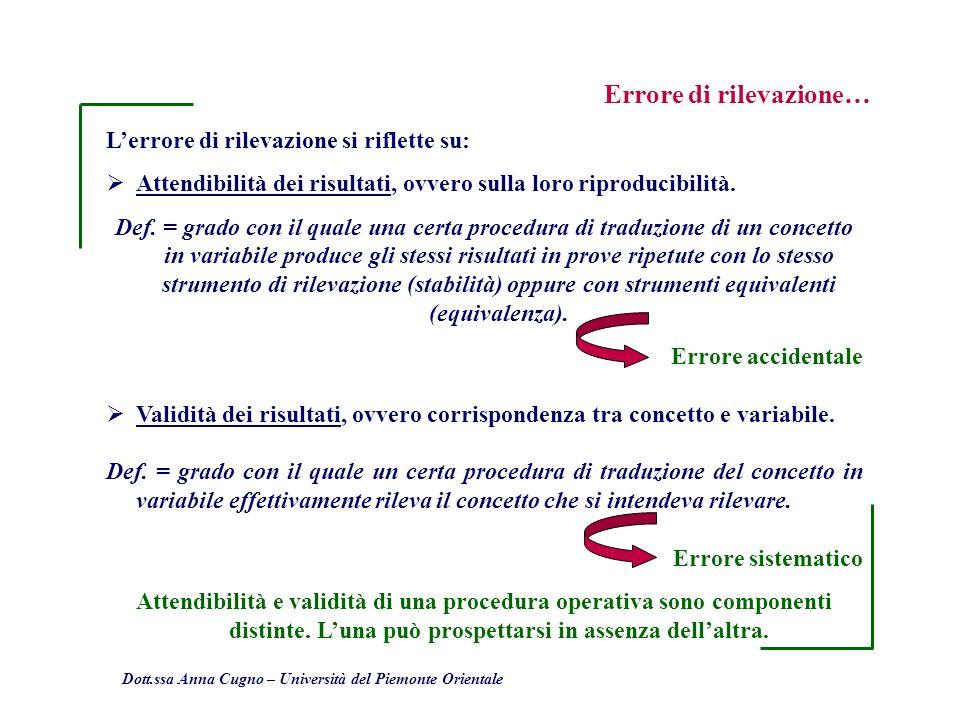 Dott.ssa Anna Cugno – Università del Piemonte Orientale Lerrore di rilevazione si riflette su: Attendibilità dei risultati, ovvero sulla loro riproduc