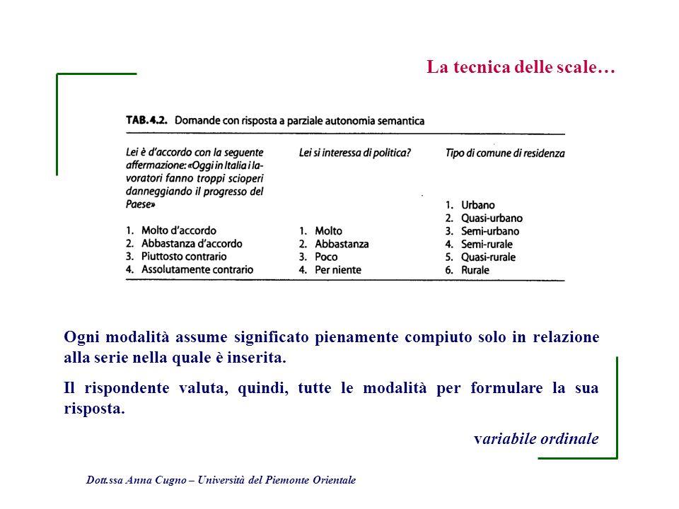 Dott.ssa Anna Cugno – Università del Piemonte Orientale La tecnica delle scale… Ogni modalità assume significato pienamente compiuto solo in relazione