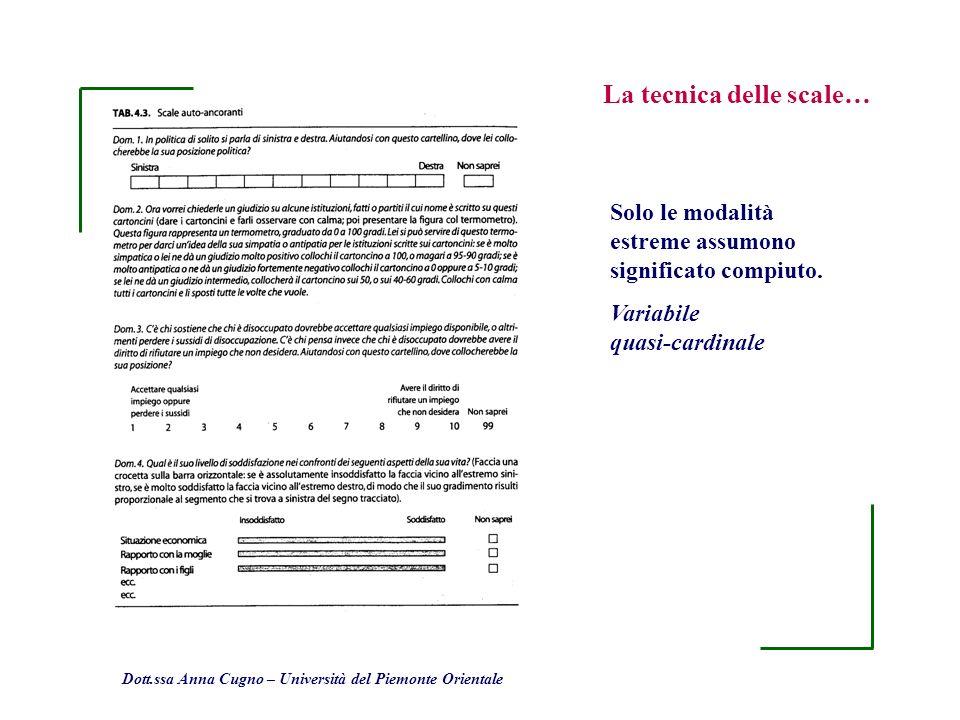 Dott.ssa Anna Cugno – Università del Piemonte Orientale La tecnica delle scale… Solo le modalità estreme assumono significato compiuto. Variabile quas