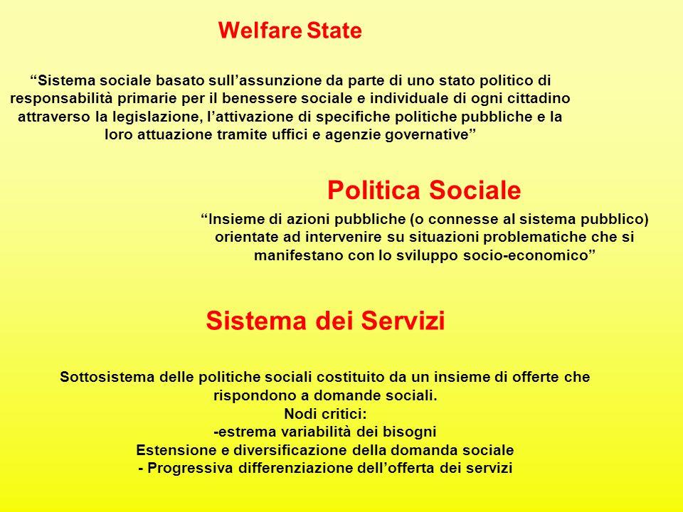 Welfare State Sistema sociale basato sullassunzione da parte di uno stato politico di responsabilità primarie per il benessere sociale e individuale d