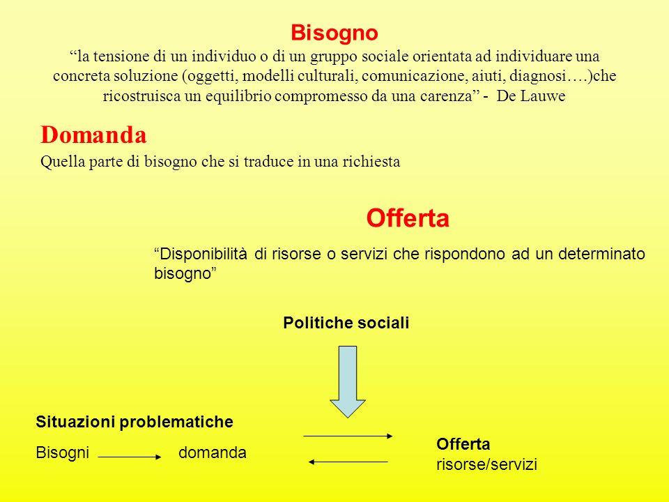 Bisogno la tensione di un individuo o di un gruppo sociale orientata ad individuare una concreta soluzione (oggetti, modelli culturali, comunicazione,