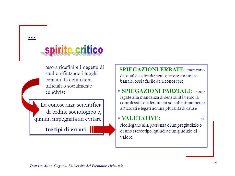 4 Dott.ssa Anna Cugno – Università del Piemonte Orientale Gli strumenti fondativi dello spirito critico sono costituiti da: NEUTRALITÀ AFFETTIVA = consapevolezza e capacità di filtrare i condizionamenti esterni.