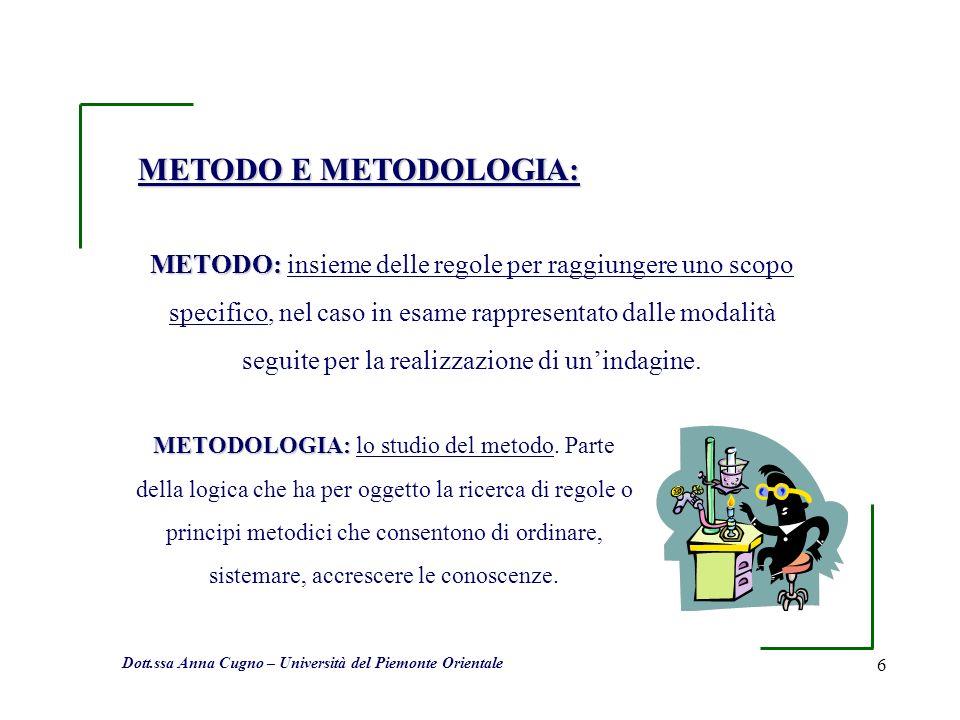 6 METODO E METODOLOGIA: METODO: METODO: insieme delle regole per raggiungere uno scopo specifico, nel caso in esame rappresentato dalle modalità segui
