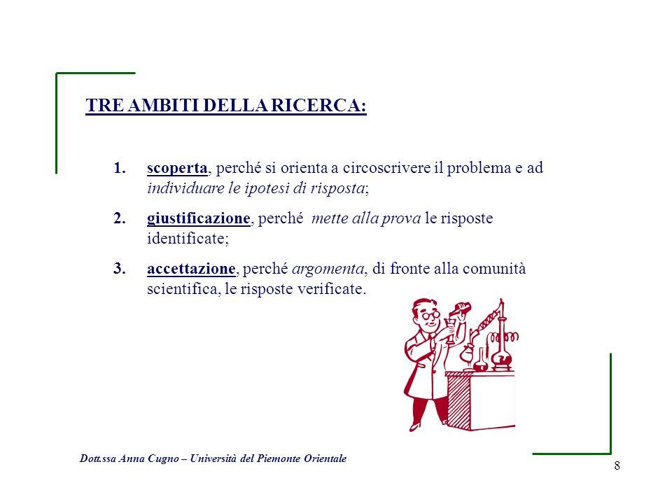 8 1.scoperta, perché si orienta a circoscrivere il problema e ad individuare le ipotesi di risposta; 2.giustificazione, perché mette alla prova le ris