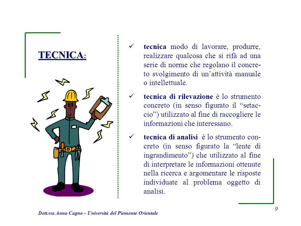 9 tecnica modo di lavorare, produrre, realizzare qualcosa che si rifà ad una serie di norme che regolano il concre- to svolgimento di unattività manua